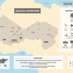 La France doit mettre fin à l'opération Barkhane au Sahel !